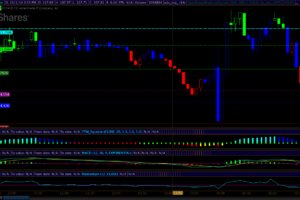 Trade Results For Open Range Breakout System On IWM