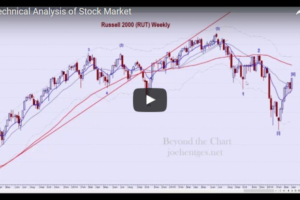 Market Recap From Beyond The Chart – 4/3/2016