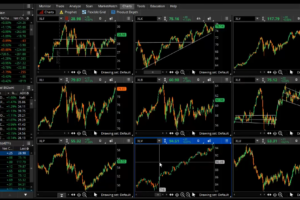 Watch These Sectors At All Time Highs.