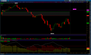 AAPL_CHARTS